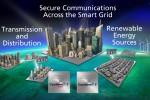 Fpga e smart grid