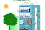 Controllare le luci per edifici a emissioni zero
