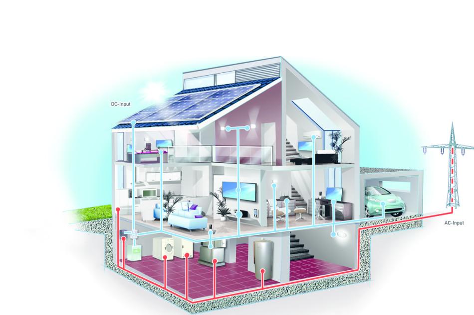 Alternata o continua nella casa del futuro elettronica news - Elettricita in casa ...