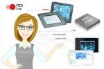 Interfaccia multimediale e multimodale per applicazioni embedded