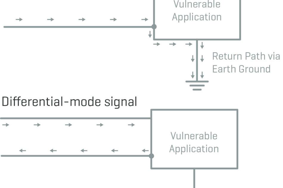 Alimentatori a commutazione e compatibilità elettromagnetica