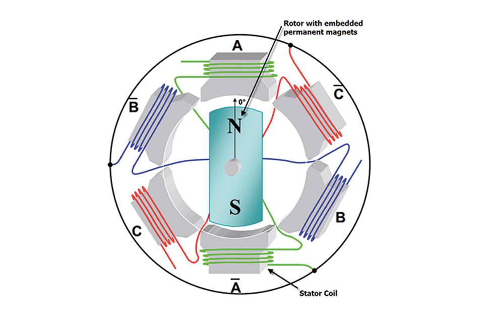 Schema Elettrico Per Motore Passo Passo : Consigli per lo sviluppo di motori passo