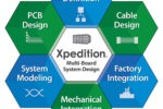 Più collaborazione con Xpedition Multiboard System Design