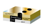 Dry film per MEMS e packaging a livello wafer