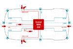 Le sfide della fusione di sensori in auto