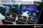 Controller per progetti HMI automotive