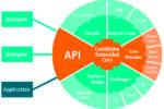 Un approccio nuovo per CodeMeter Embedded