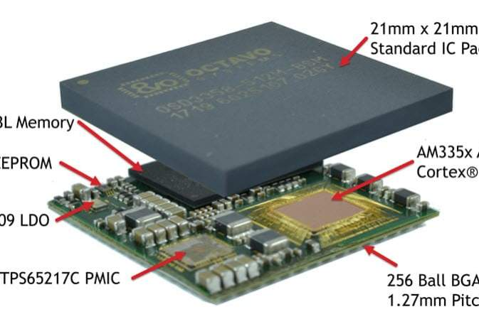 Un System-in-Package Completo da Octavo Systems