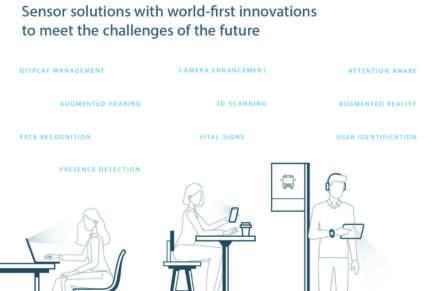 ams presenta le soluzioni di rilevamento per la connettività intelligente al MWC 2019