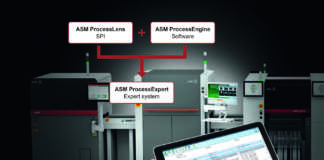 The ASM ProcessExpert