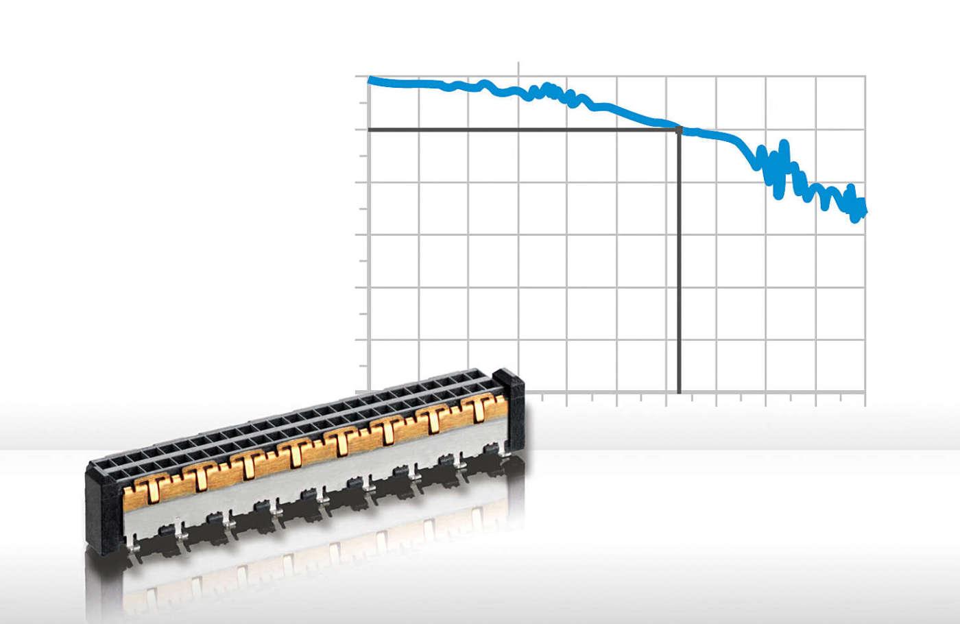 Misura della perdite di inserzione attraverso la frequenza di un connettore MicroSpeed. Seguendo criteri correnti in fase di progettazione e di layout (perdite di inserzione di -2dB e spaziatura tra scheda e scheda di 5 mm) si possono conseguire velocità di trasferimento dati superiori a 25 Gbps