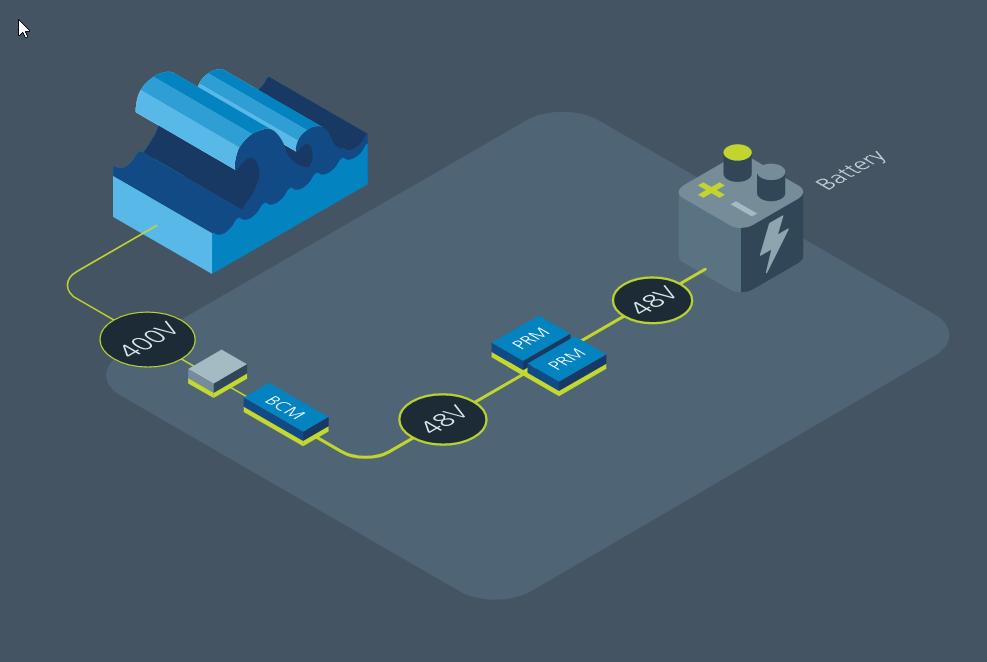 Figura 3 – SeaRAY utilizza il bus converter Vicor BCM fixed-ratio e i moduli di regolazione PRM con convertitori discreti multistadio complessi per convertire in modo efficiente l'energia delle onde e fornire una potenza controllata. Utilizzando i moduli di alimentazione, Vicor ha sviluppato un power delivery network che ha migliorato l'efficienza di conversione di SeaRAY passando dal 50% a oltre il 90%
